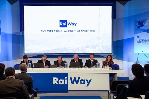 L'assemblea degli azionisti Rai Way