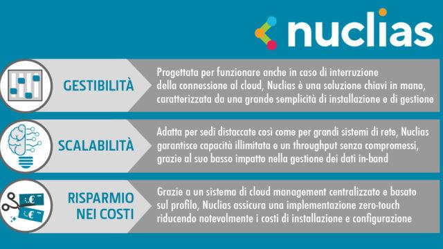 nuclia- cloud-networking